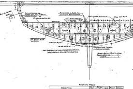 coloring pages of the titanic hull