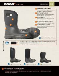 womens boots vs mens bogs ultra mid boot s backcountry com