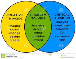 what is critical thinking and creative problem solving critical thinking involves asking questions what is critical thinking and creative problem solving problem solving and critical thinkingskills to pay