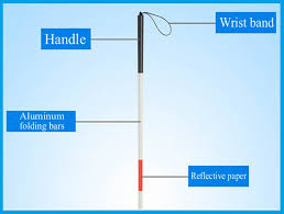 Walking Stick For Blind People New Products Marketing Wifi Adjustable Walking Stick For Old