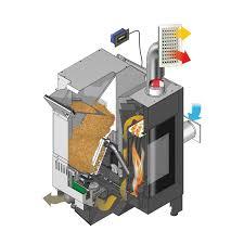 ventilazione forzata camino montegrappa pellet caminetti a pellet ad calda ventilata