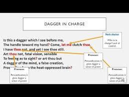 themes of macbeth act 2 scene 1 macbeth analysis for gcse 9 1 act 2 scene 1 youtube
