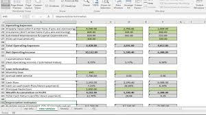 Rental Property Calculator Spreadsheet Investment Property Analyzer Rental Property Calculator