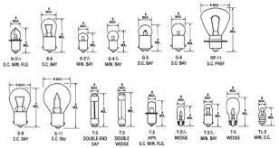 automotive light bulb sizes l data minature