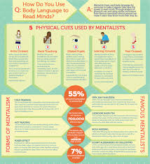 body language is used every day by human resources professionals