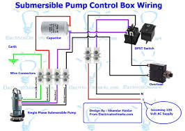 wiring diagram 480 sump pump u2013 readingrat net
