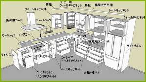 parts of kitchen cabinets cabinet drawer parts kitchen cabinets parts names kitchen design ideas