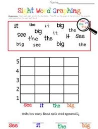 graphing sight words with different fonts so they can recognize