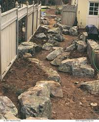 Drainage Ideas For Backyard 8 Best Drainage Solutions For Side Yard Images On Pinterest