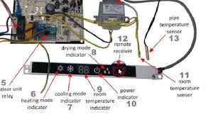 split air conditioner indoor pcb board wiring diagram hindi hd
