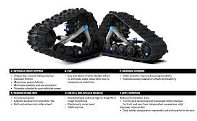 polaris ranger camso utv track system sidebysidestuff com