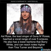 Axl Rose Meme Cake - 25 best memes about exceptions to i before e exceptions to i