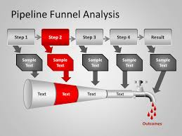 100 sales funnel ppt template create a quiz in powerpoint
