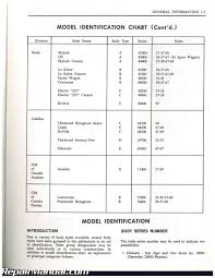 used 1971 fisher body service manual