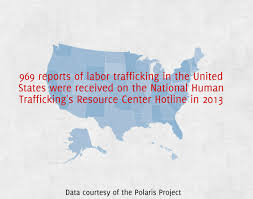 labor trafficking in the u s and the need for better after care