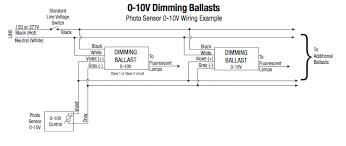 grey black white fluorescent light ballast wiring diagram