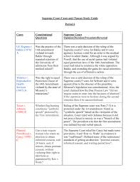 Flag Burning Supreme Court Supreme Court Cases And Clauses Study Guide Period 6 Cases