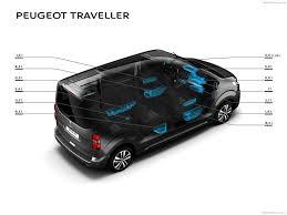 2017 peugeot cars peugeot traveller 2017 pictures information u0026 specs