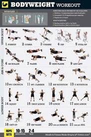 at home workouts for dumbbell workout building