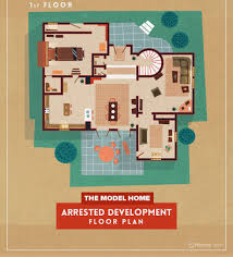 time to tour the floor plans of some cult tv shows 13 photos how well do you know the floor plans from these cult tv shows 21 how well