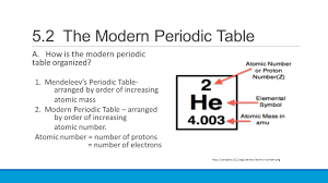 how is the periodic table organized the periodic table arranged elements according to their copy unit 6