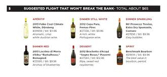 your 2014 thanksgiving drink guide tasting notes