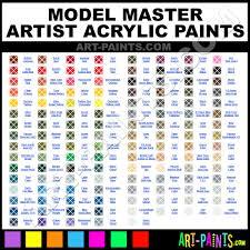 model master artist acrylic paint colors model master artist