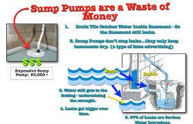 Waste Pumps Basement - sump pumps are a good value myth leak detective