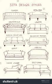 Sofa Styles Vector Visual Guide Sofa Design Styles Stock Vector 351068090