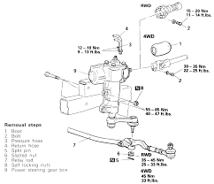 repair guides steering power steering gear box autozone com