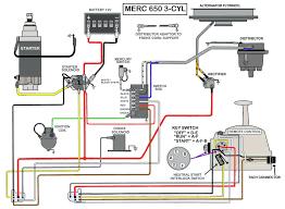 1994 volvo 850 wiring diagram mercury outboard diagrams marine