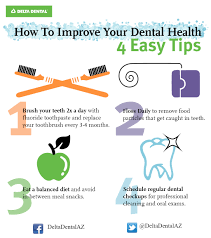 thanksgiving health articles 4 tips for good oral health infographic delta dental of