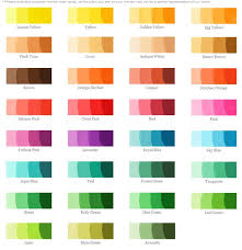 amusing food colors natural colorants 224 coloring page