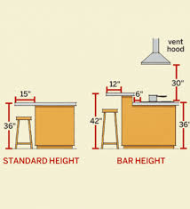 what is the standard height of a kitchen wall cabinet we answer wednesday how to the right kitchen island