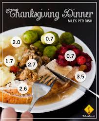 thanksgiving dinner by the calories and walkjogrun