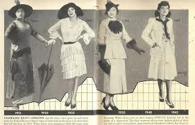 vintage fashion u2013 the history of hemlines glamourdaze