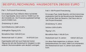 Finanzierung Haus 100 Haus Finanzierung Bautipps De
