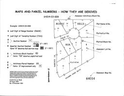 land survey report template land survey report template and el paso county colorado