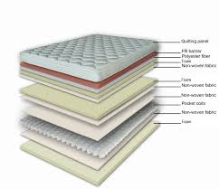 stylish top queen mattresses atlantic bedding and furniture
