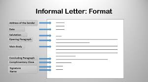how to write an informal letter or friendly letter or