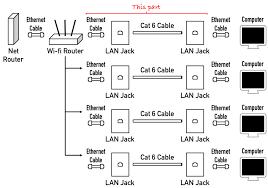 ge cat5 wall plate wiring diagram gandul 45 77 79 119