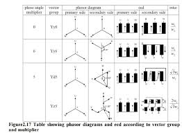 three phase autotransformer connection study material lecturing