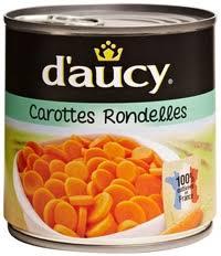 cuisiner des carottes en rondelles rondelles