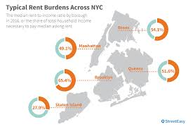 average rent for 2 bedroom apartment apartment average rent for 2 bedroom apartment in manhattan