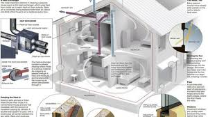 shipping container home climate youtube
