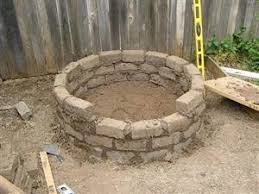 How To Build A Pizza Oven In Your Backyard How To Build An Outdoor Mud Oven Backdoor Survival