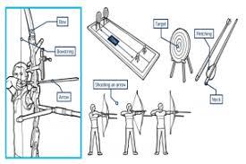 archery learnenglish british council