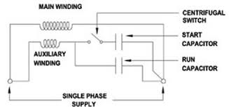difference between single phase and three phase motor single