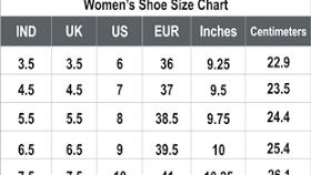 shoe size chart india vs uk shoe size chart india vs us empat blouse