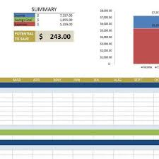 free budget templates in excel for any use in household budget